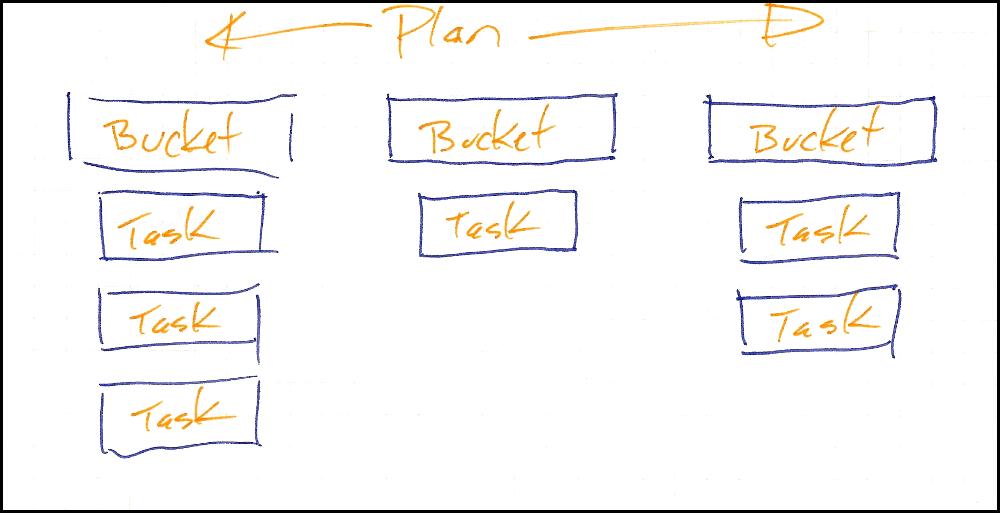 Planner-Plan-Generic-1