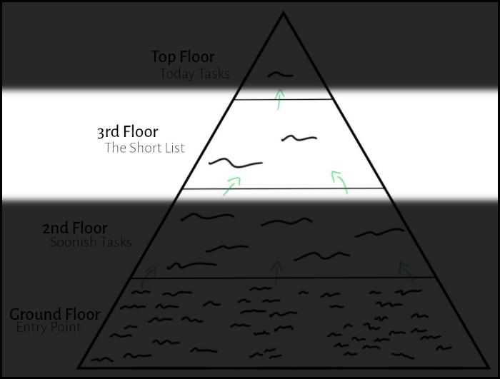 Task-Pyramid---3rd-Alt