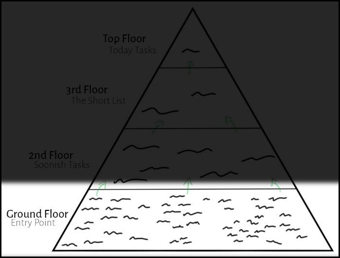 Task-Pyramid---Ground-Alt