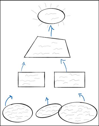 Task-Pyramid---Original-1
