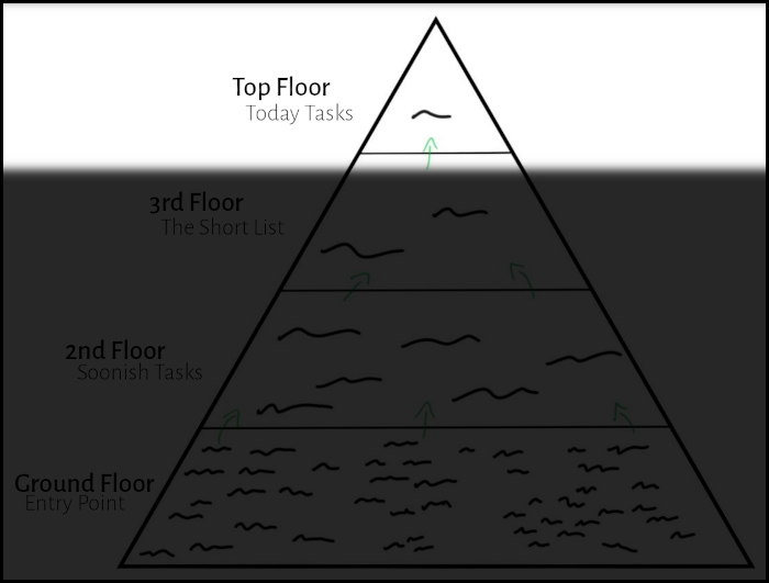 Task-Pyramid---Top-Alt